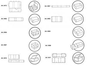 Fasce perimetrali e scatole a cassetto - scatole GIFCO
